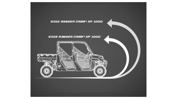 Ranger Crew® XP 1000 EPS - PLUS MANIABLE